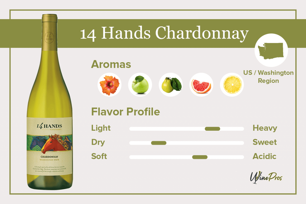 14 Hands Chardonnay Featured