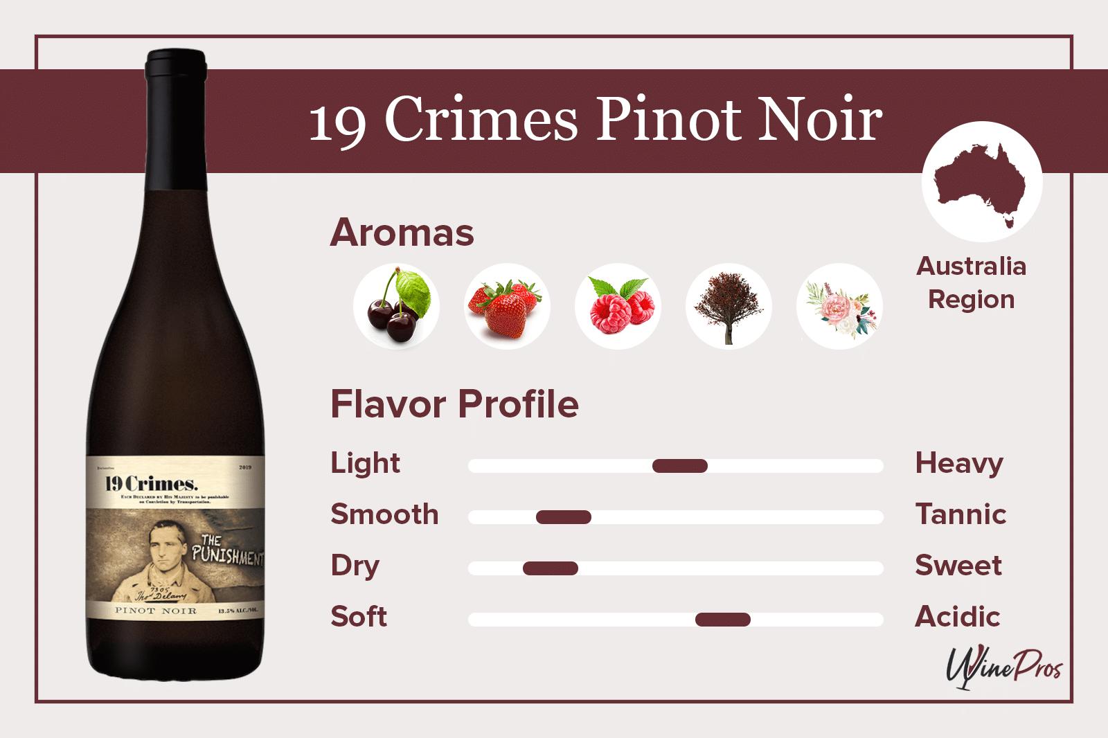 19 Crimes Pinot Noir Review (2021) – The Punishment