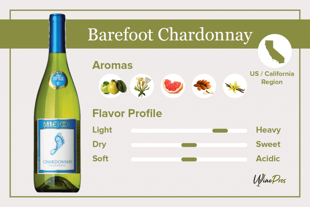Barefoot Chardonnay Featured