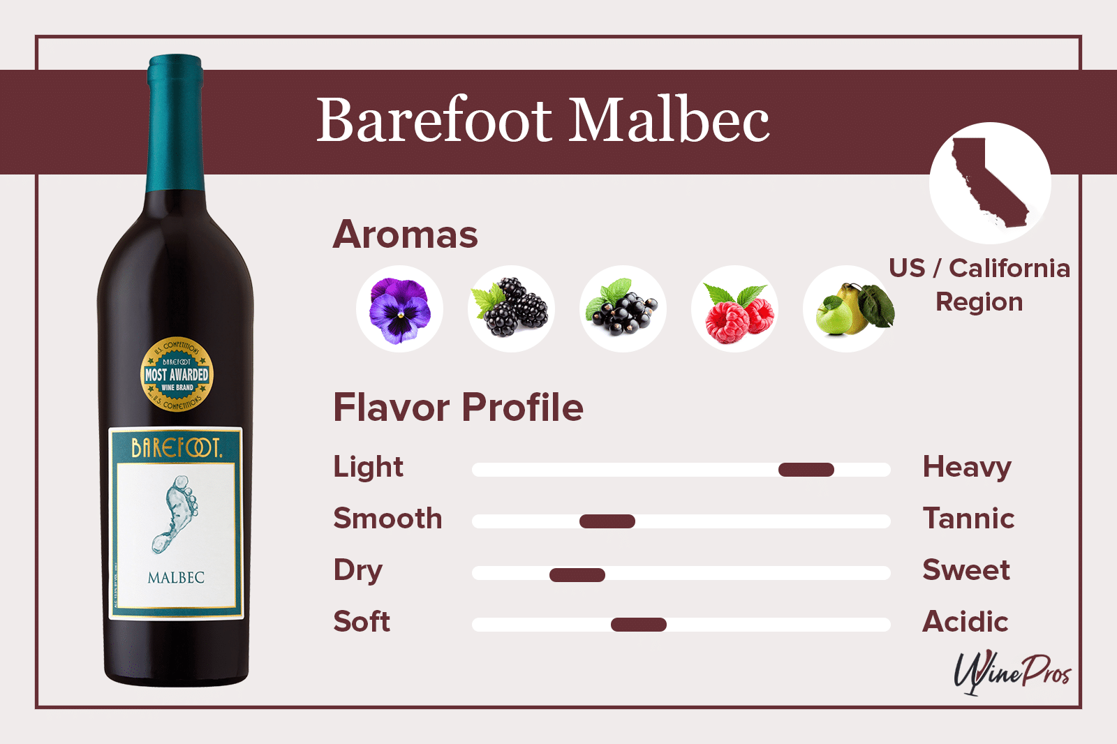 Barefoot Malbec Review (2021)