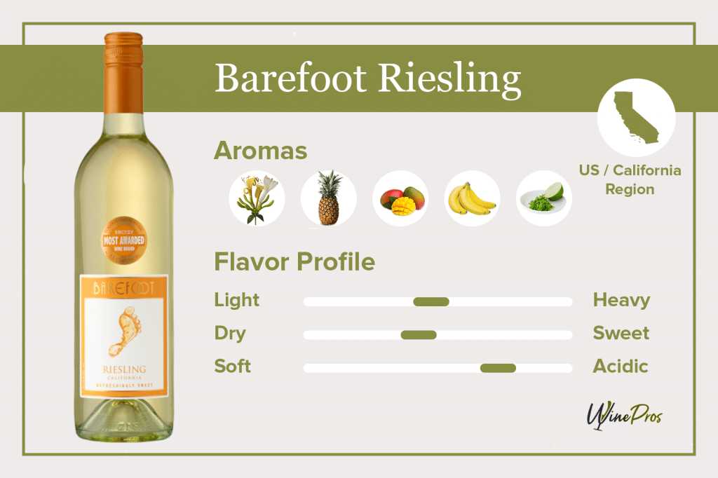 Barefoot Riesling Featured