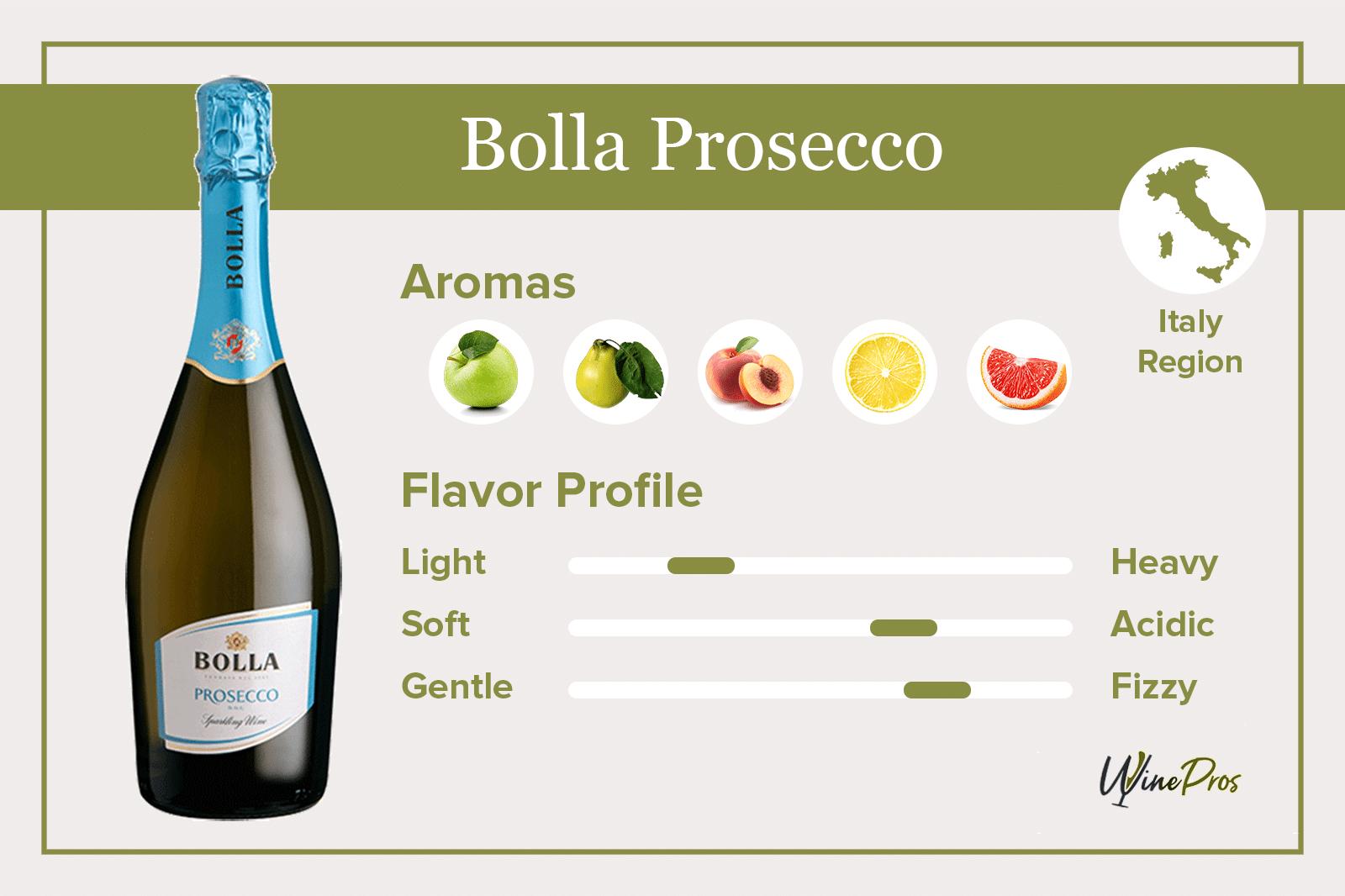 Bolla Prosecco Featured