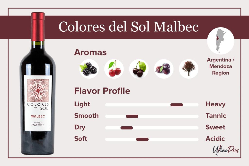 Colores del Sol Malbec Featured