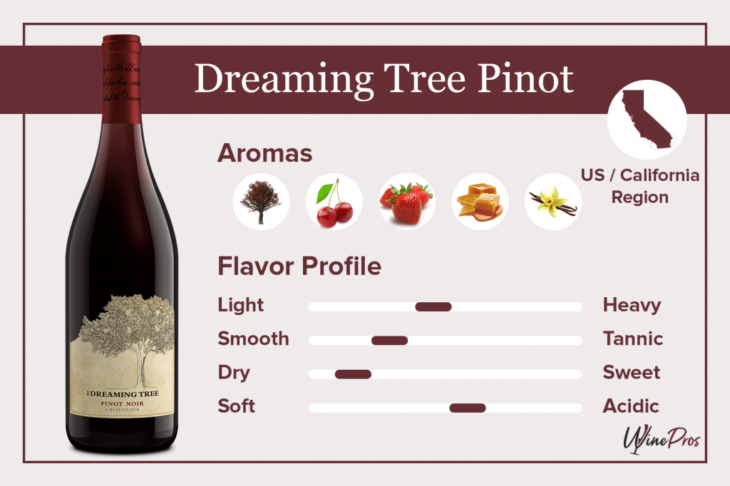 Dreaming Tree Pinot Noir Featured