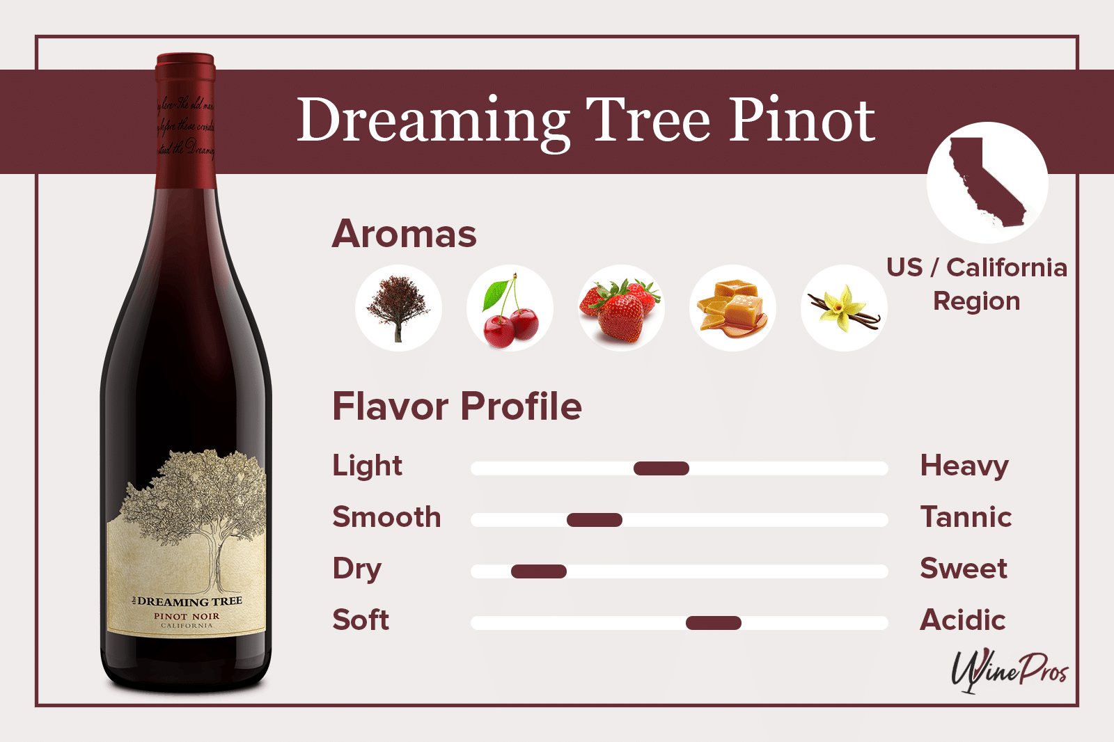 Dreaming Tree Pinot Noir Review (2021)