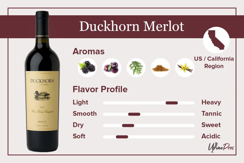 Duckhorn Merlot Featured