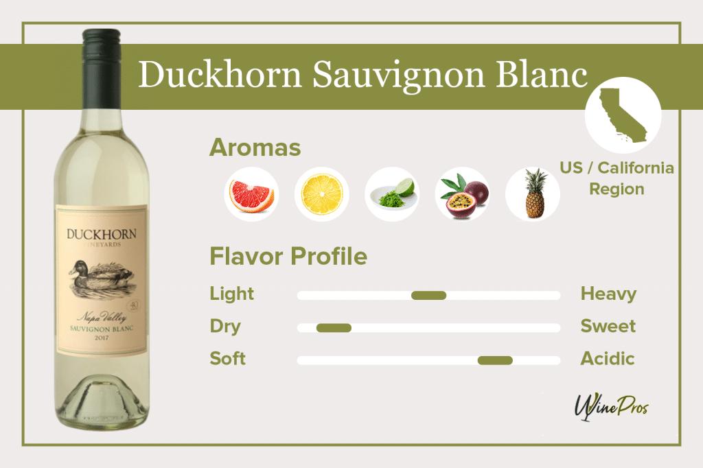 Duckhorn Sauvignon Blanc Featured