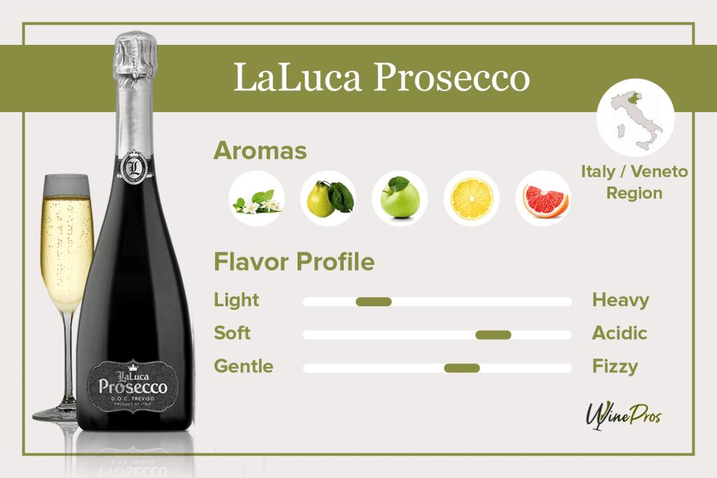 LaLuca Prosecco Featured