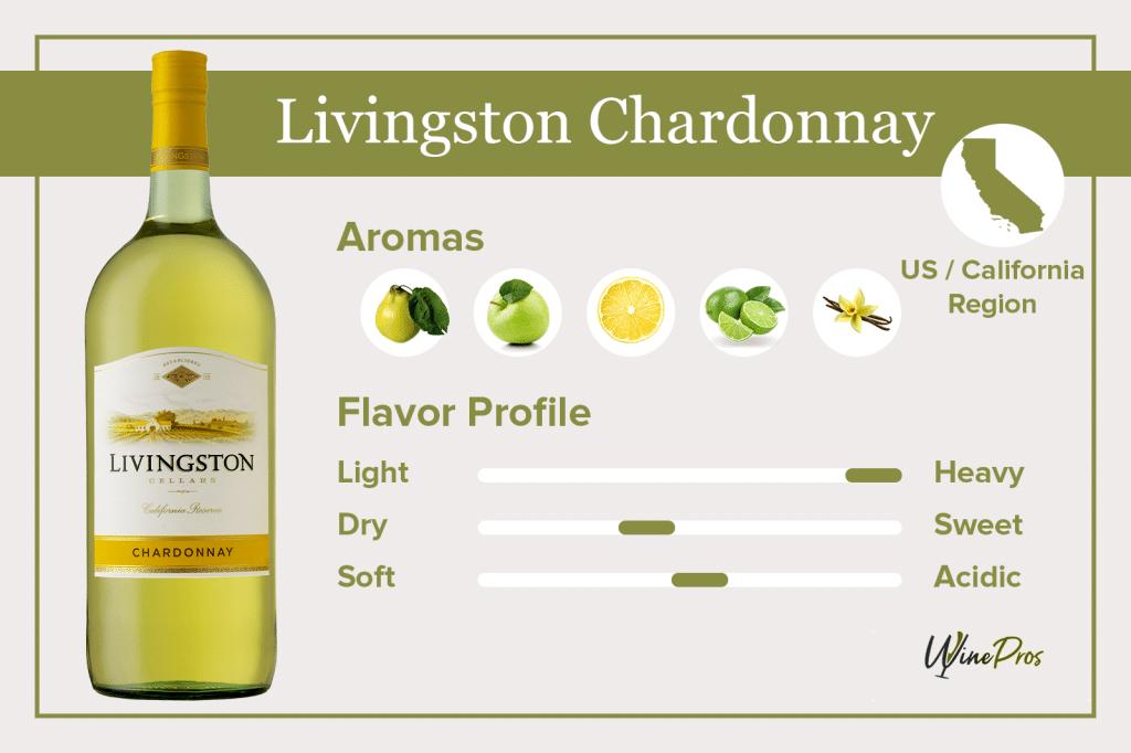 Livingston Chardonnay Featured