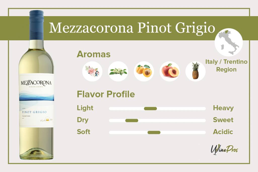 Mezzacorona Pinot Grigio Featured
