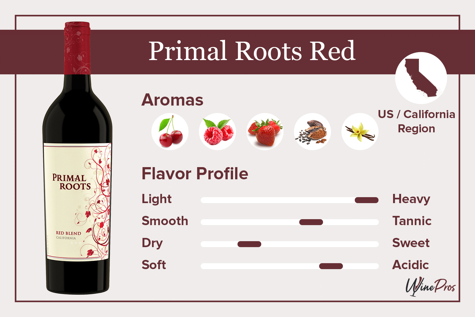 Primal Roots Red Blend Featured
