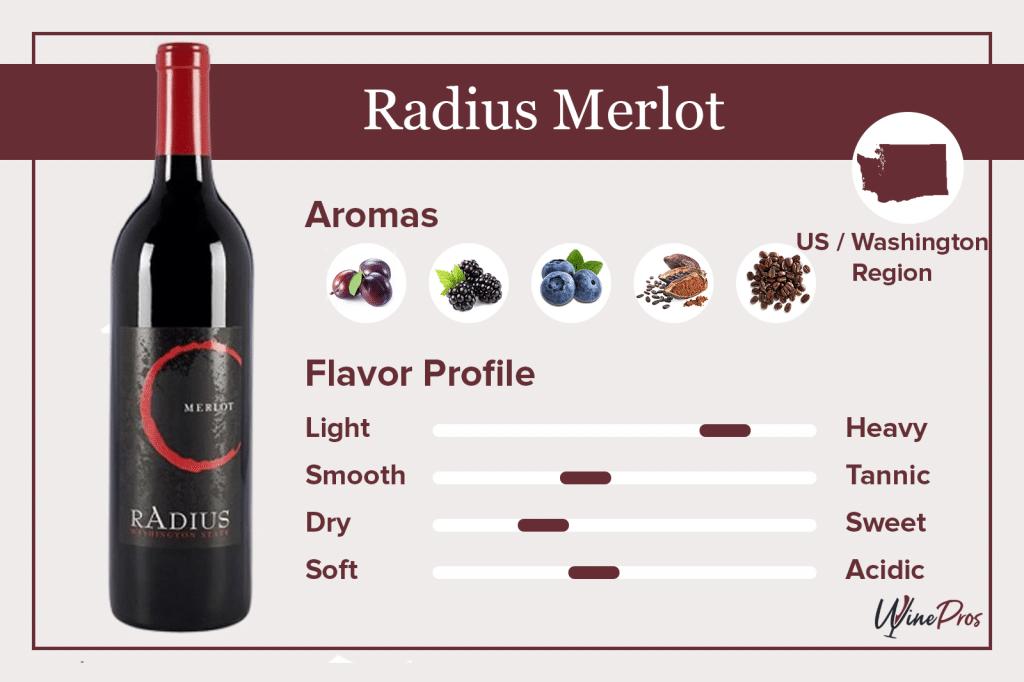 Radius Merlot Featured
