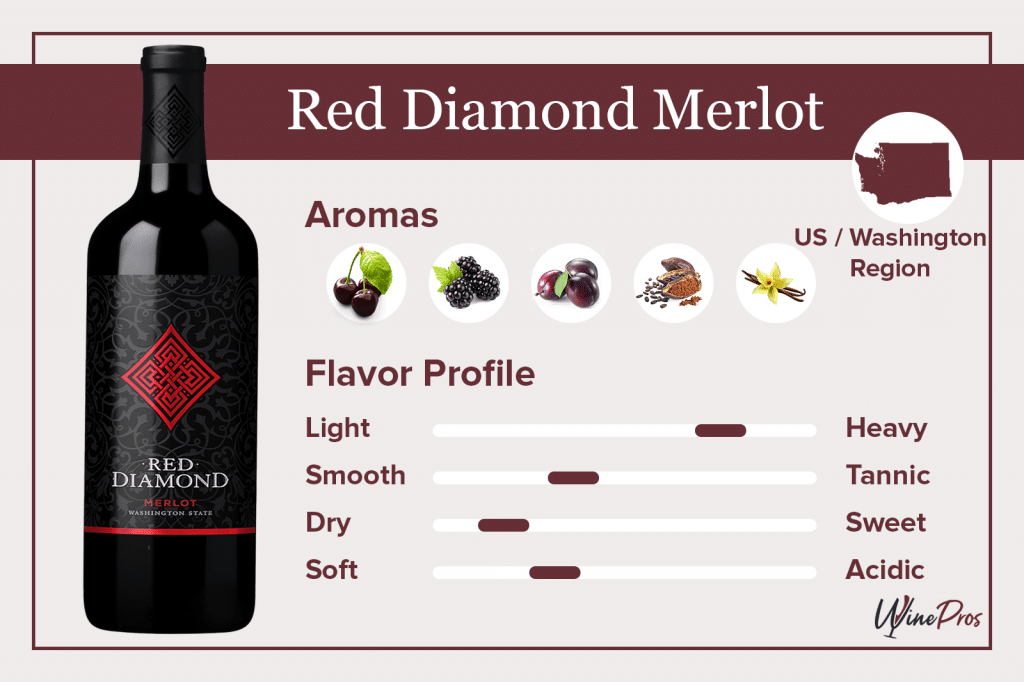 Red Diamond Merlot Featured