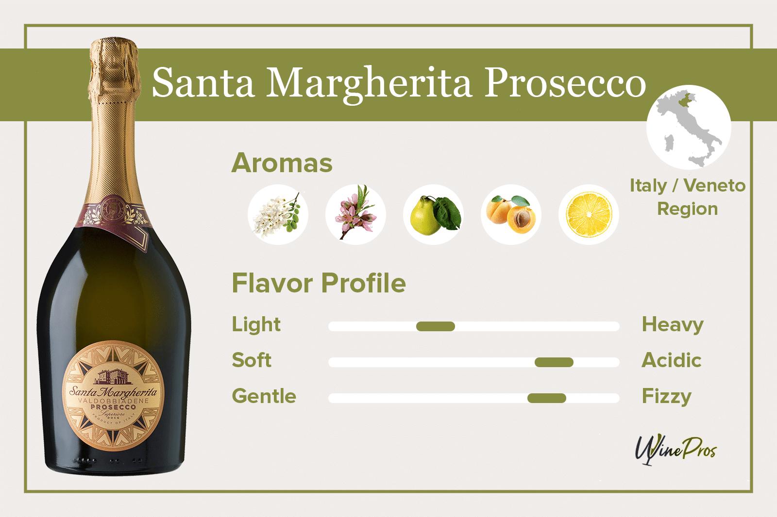 Santa Margherita Prosecco Featured