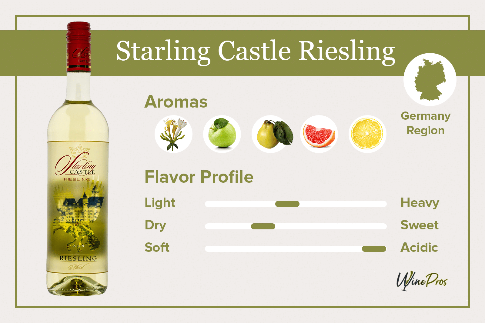 Starling Castle Riesling Featured