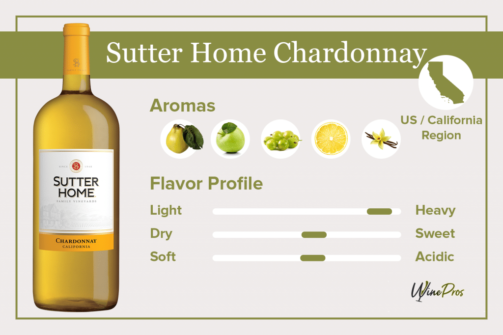Sutter Home Chardonnay Featured