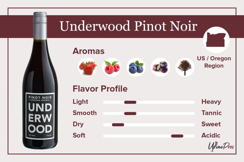 Underwood Pinot Noir Featured