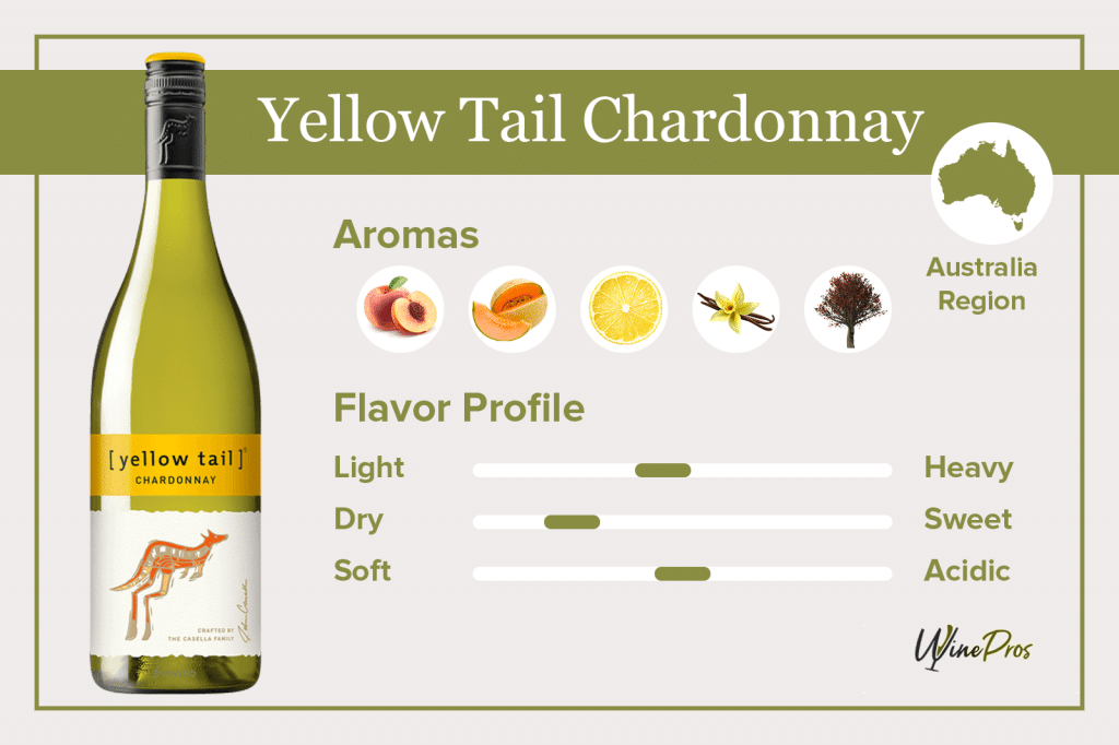 Yellow Tail Chardonnay Featured