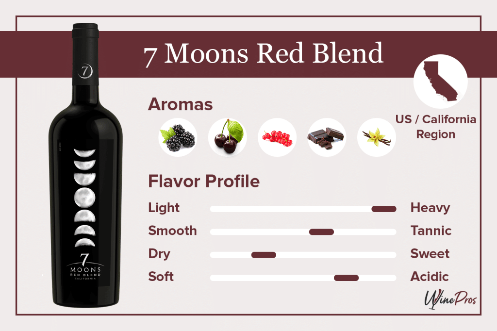 7 Moons Red Blend Featured