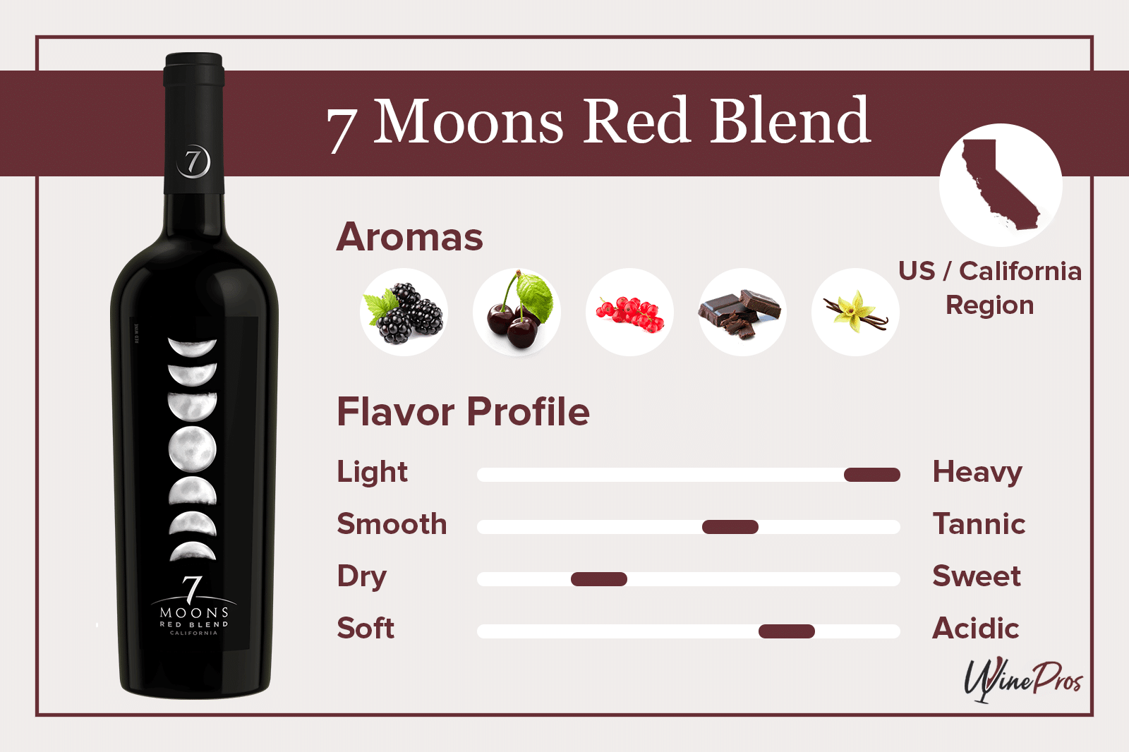 7 Moons Red Blend Review (2021)