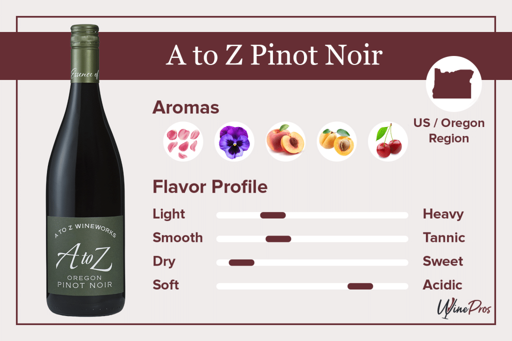 A to Z Pinot Noir Featured