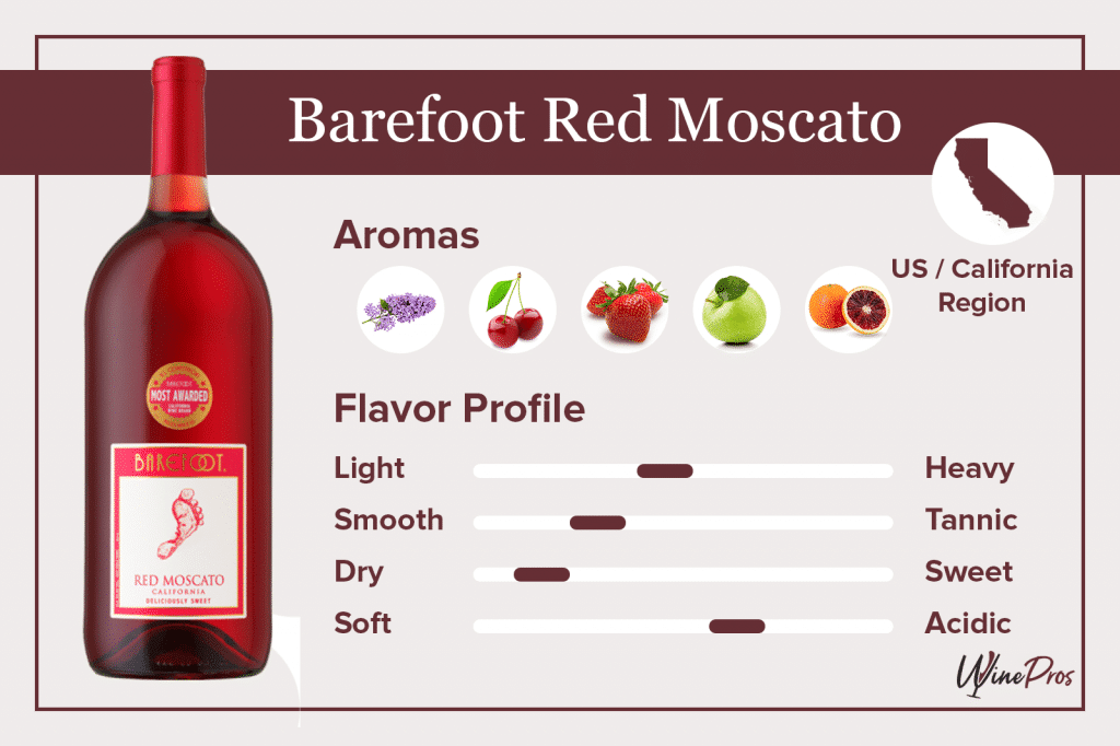Barefoot Red Moscato Featured