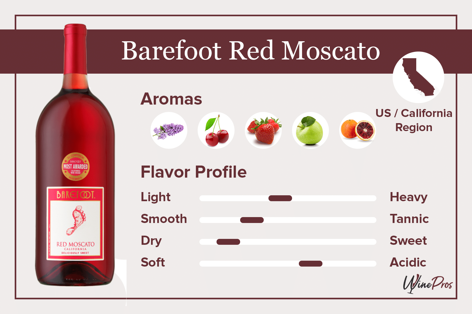 Barefoot Red Moscato Review (2021)