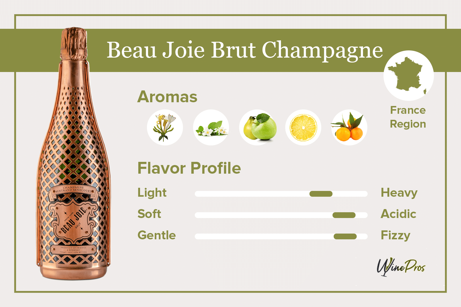 Beau Joie Brut Champagne Review (2021)