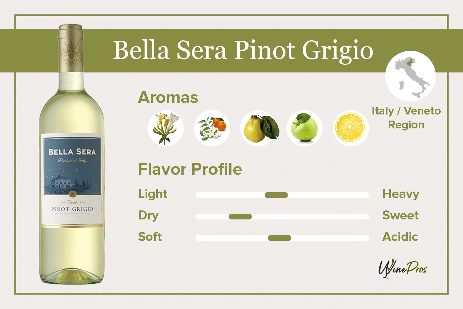 Bella Sera Pinot Grigio Review (2021)