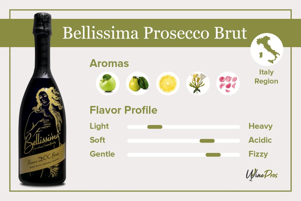 Bellissima Prosecco Brut Featured
