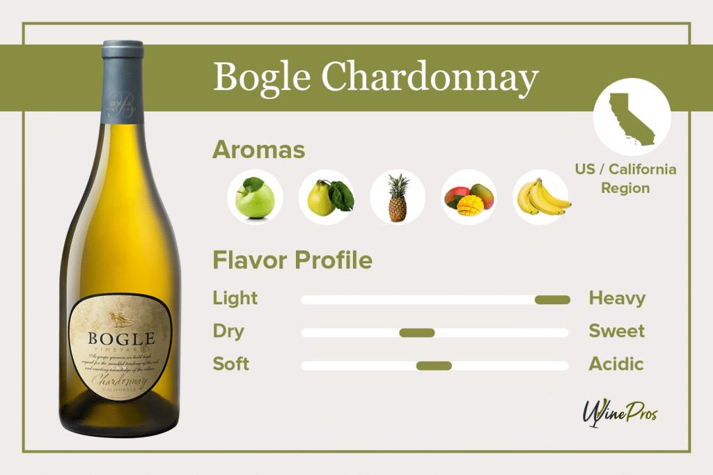 Bogle Chardonnay Featured