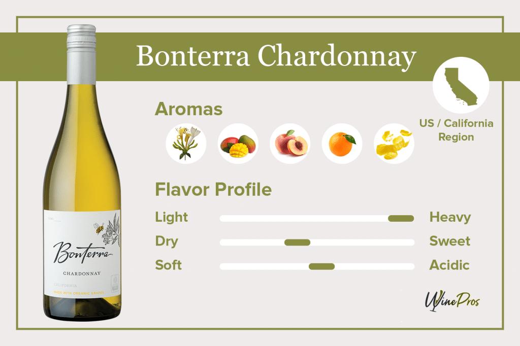 Bonterra Chardonnay Featured