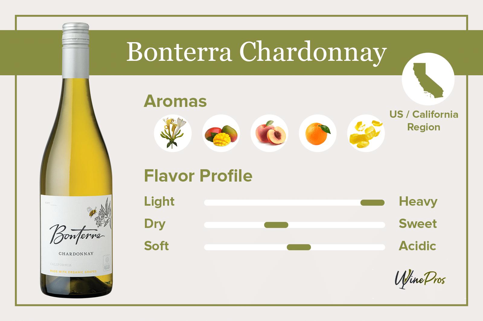 Bonterra Chardonnay Review (2021)