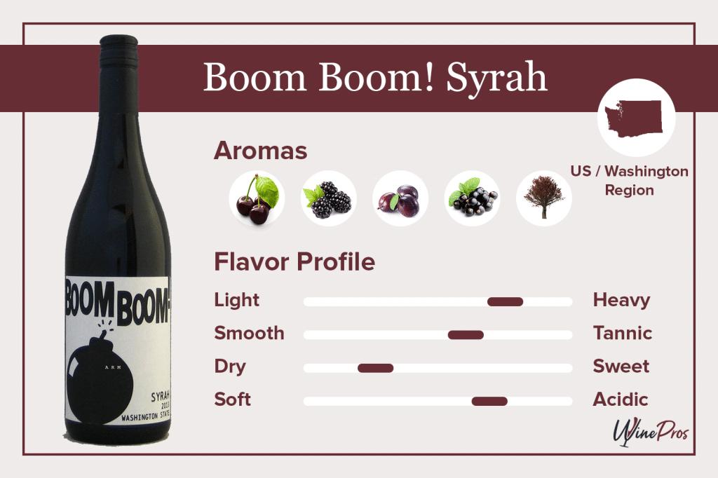 Boom Boom! Syrah Featured