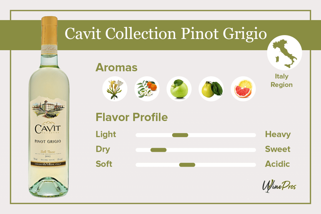 Cavit Collection Pinot Grigio Featured