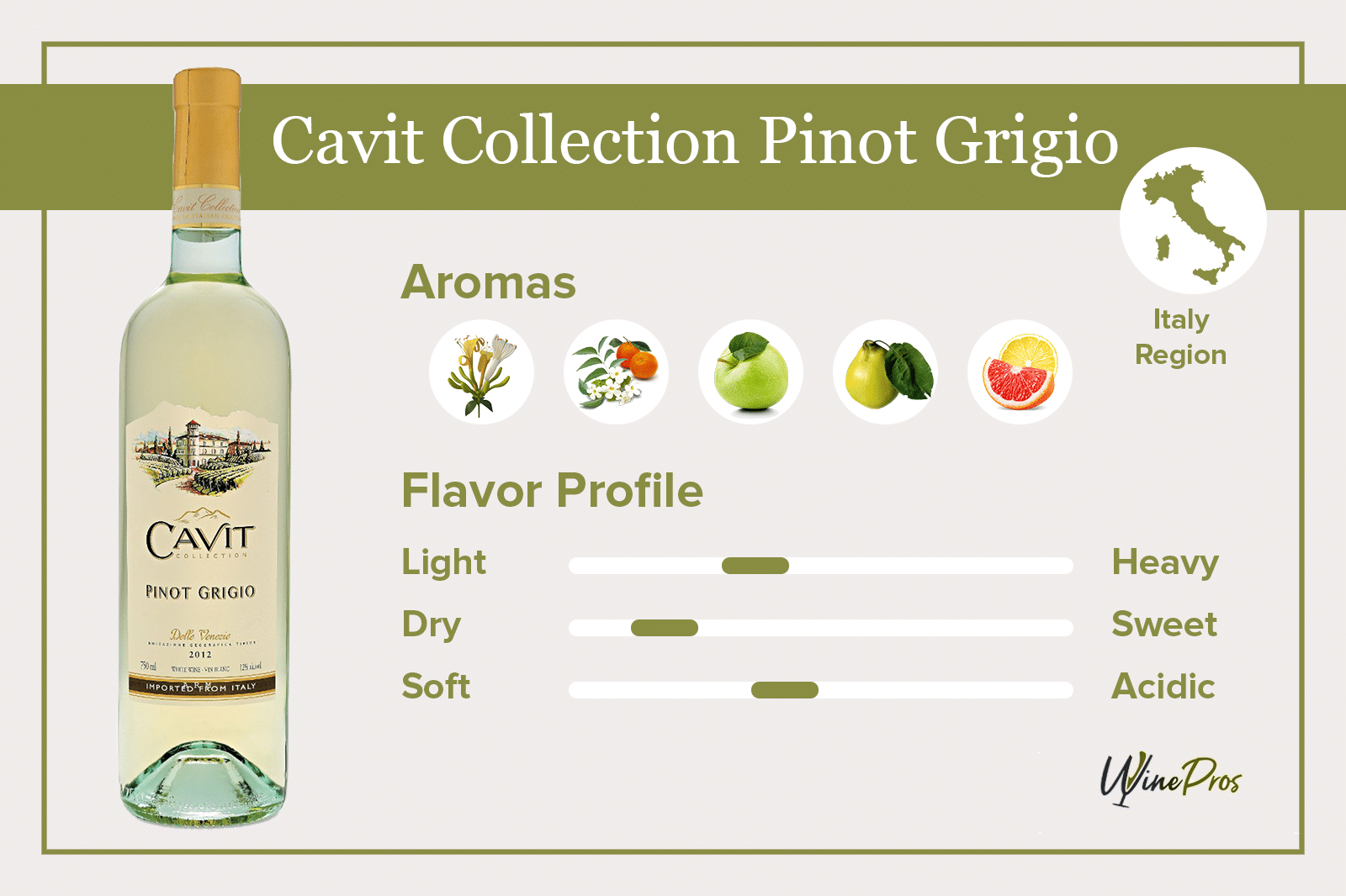 Cavit Collection Pinot Grigio Review (2021)