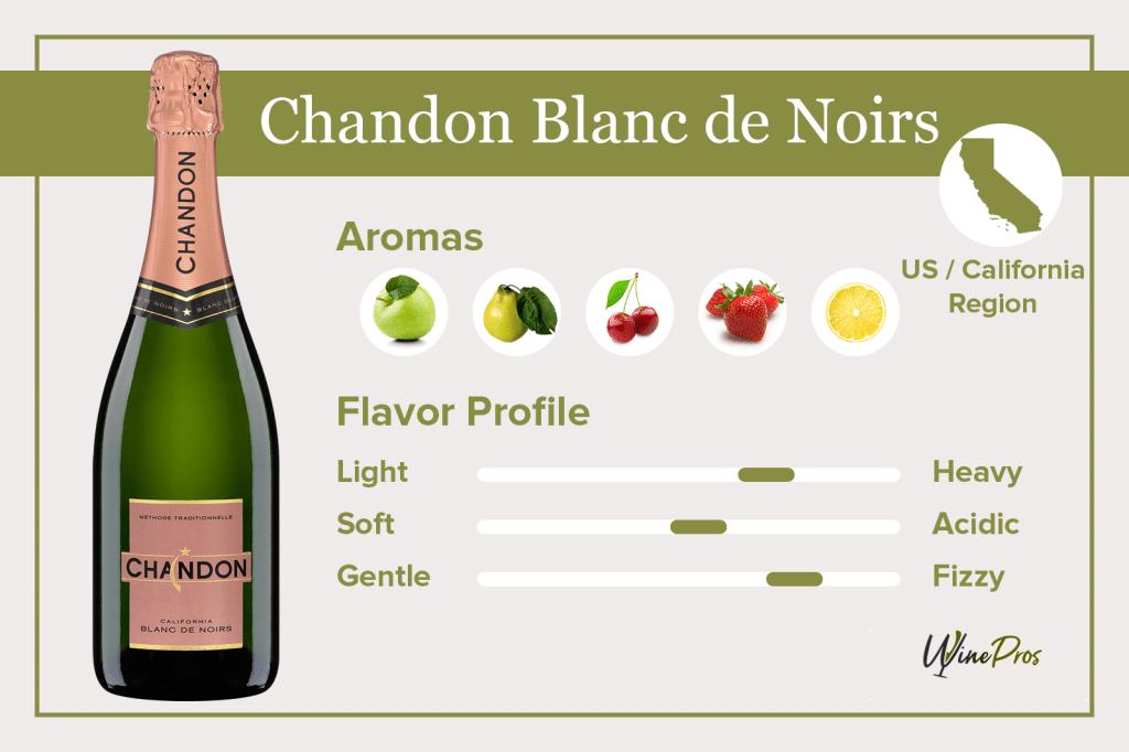 Chandon Blanc de Noirs Featured