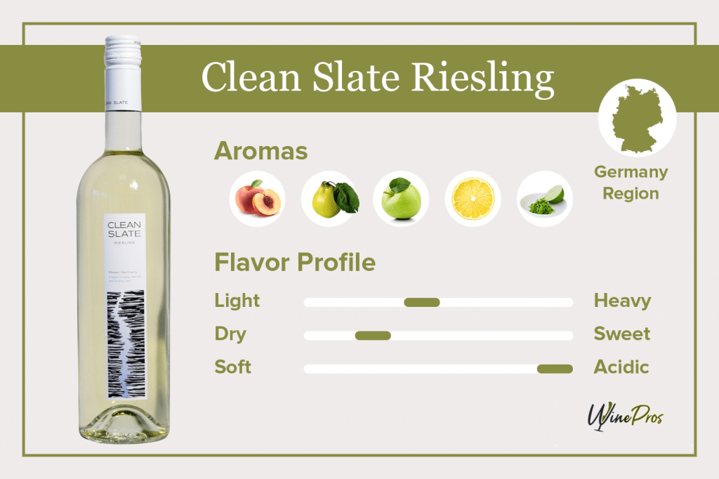 Clean Slate Riesling Featured
