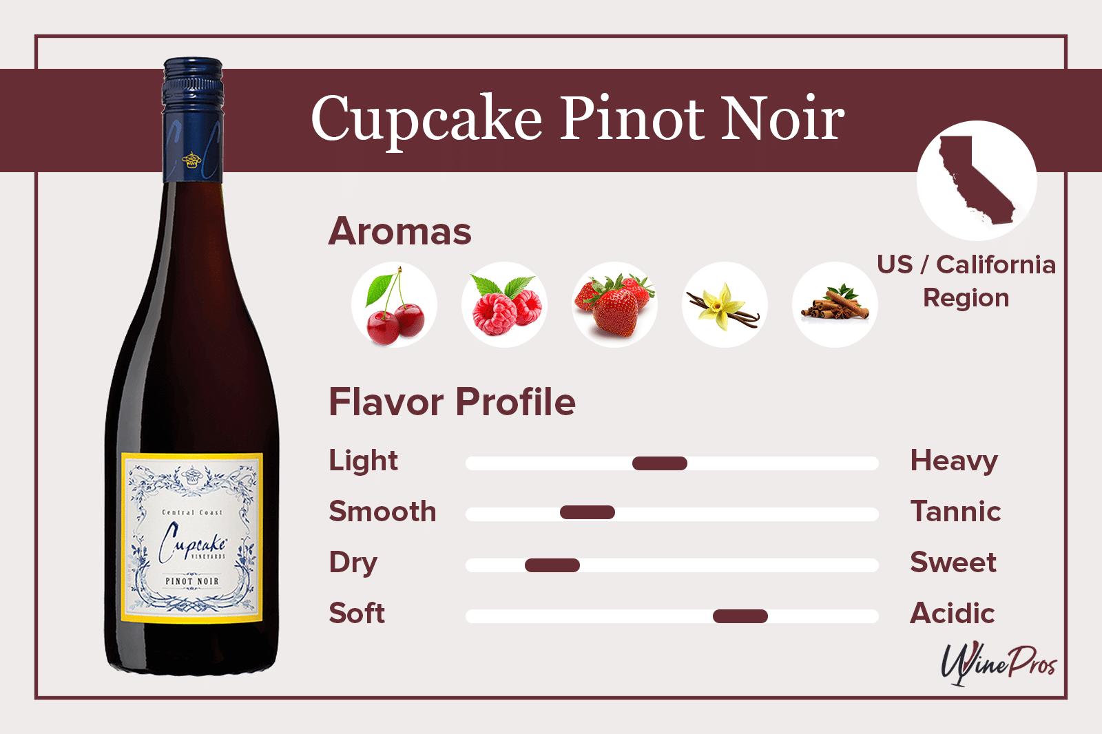 Cupcake Pinot Noir Featured