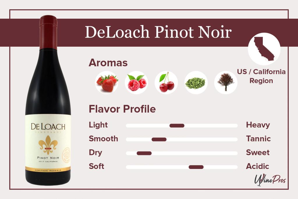 DeLoach Pinot Noir Featured