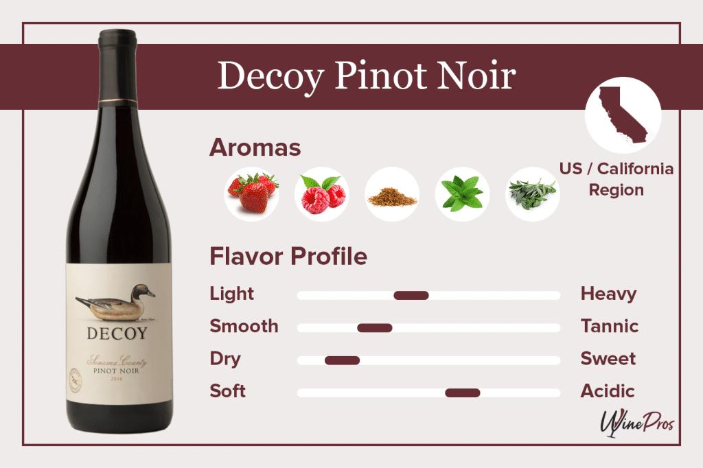 Decoy Pinot Noir Featured