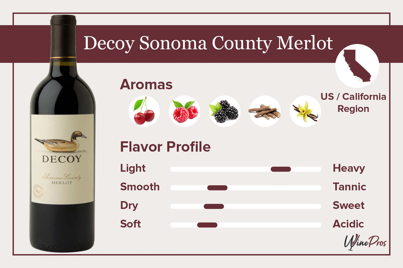 Decoy Sonoma County Merlot Featured