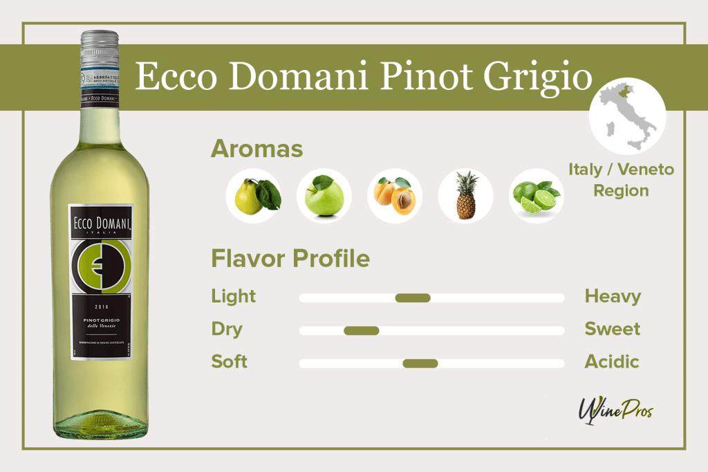 Ecco Domani Pinot Grigio Featured