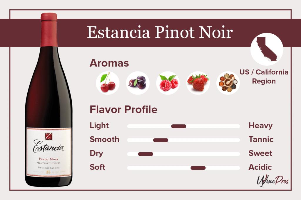 Estancia Pinot Noir Featured