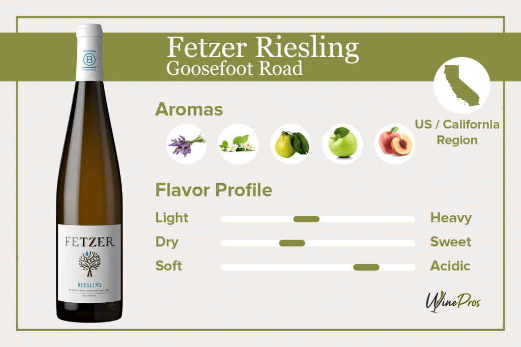 Fetzer Riesling Featured