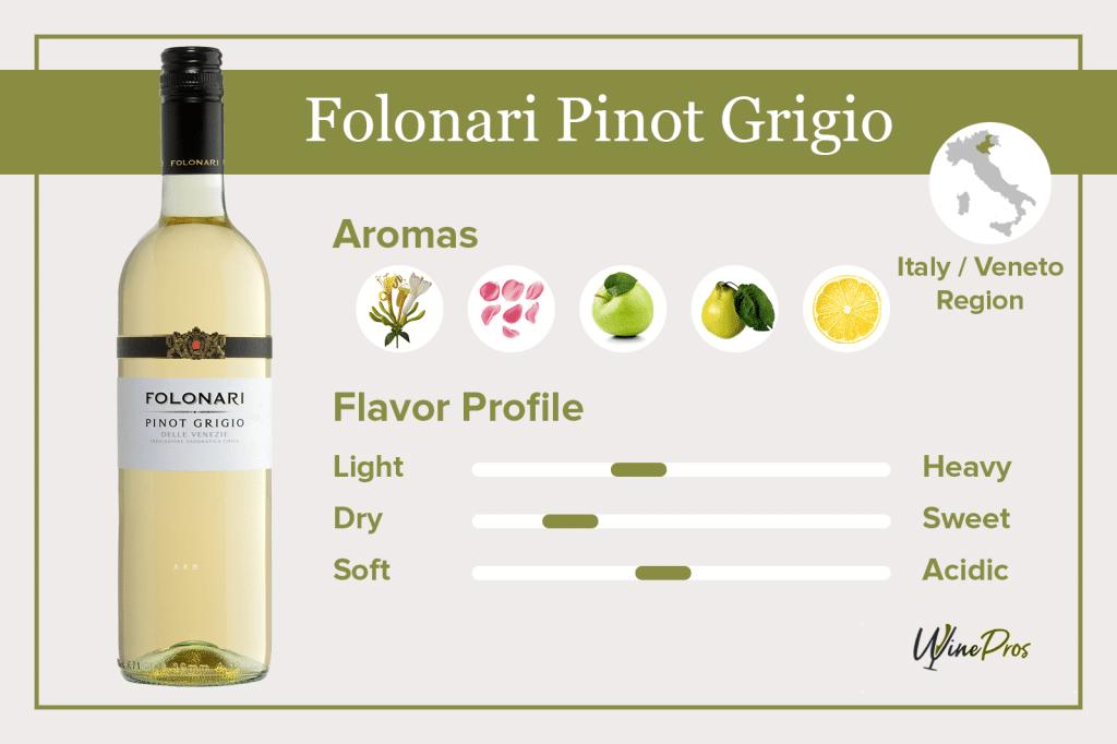 Folonari Pinot Grigio Featured