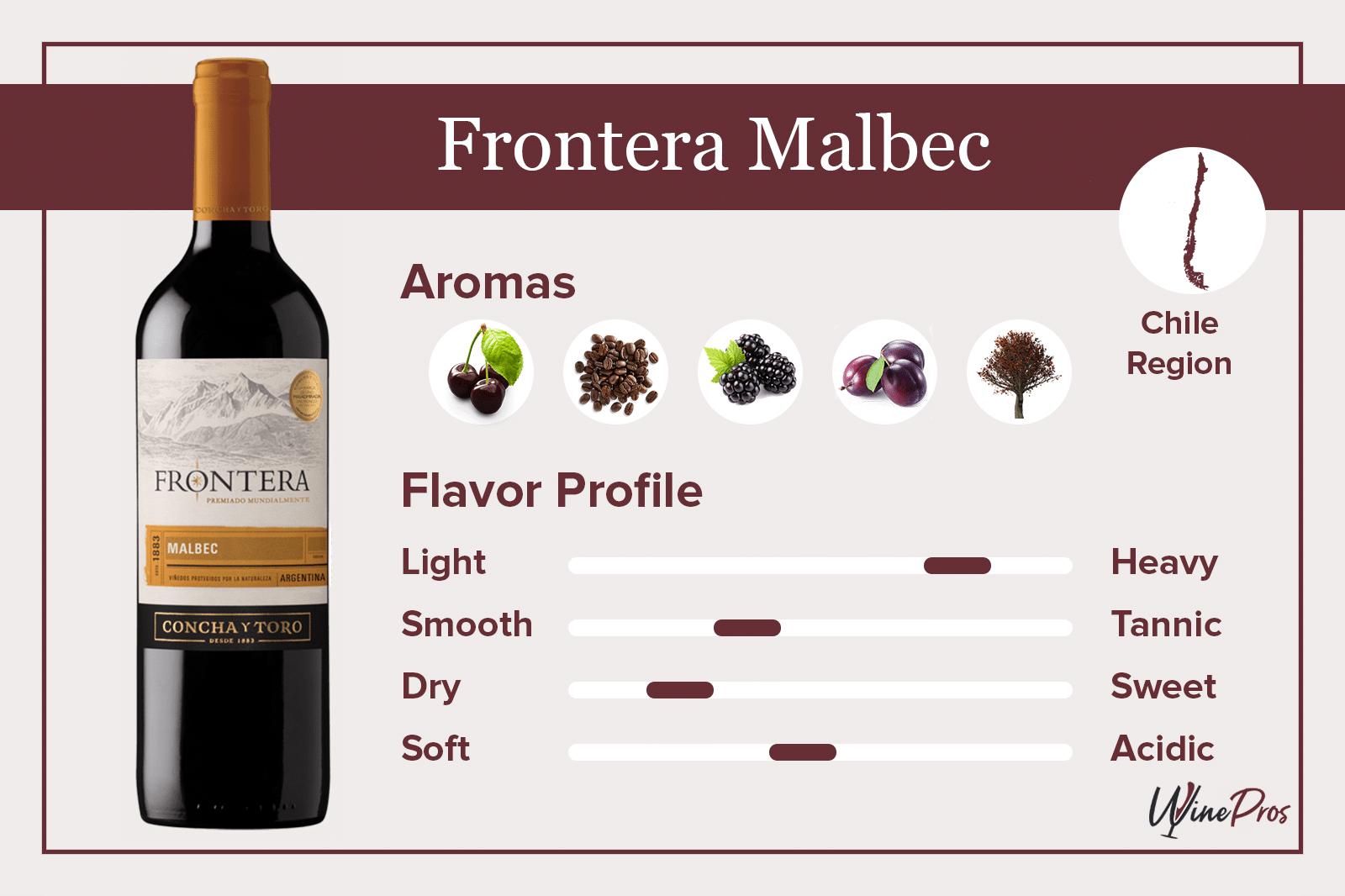 Frontera Malbec Featured