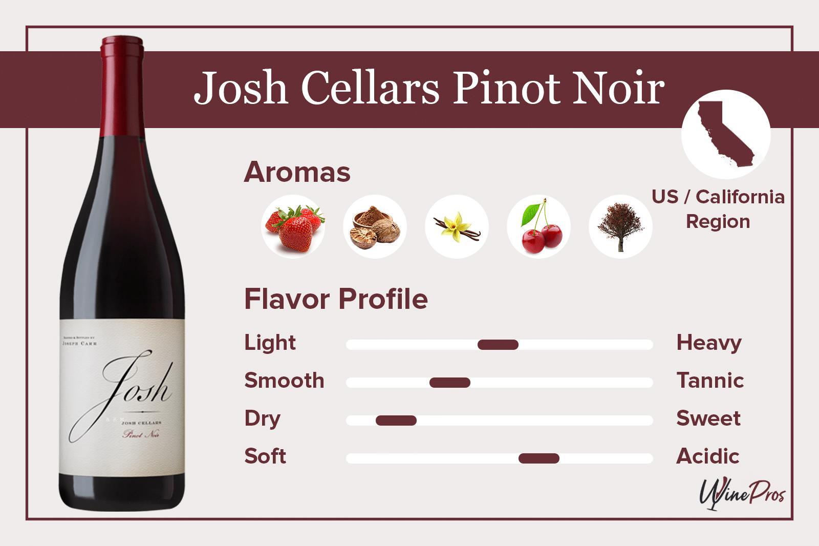 Josh Cellars Pinot Noir Featured
