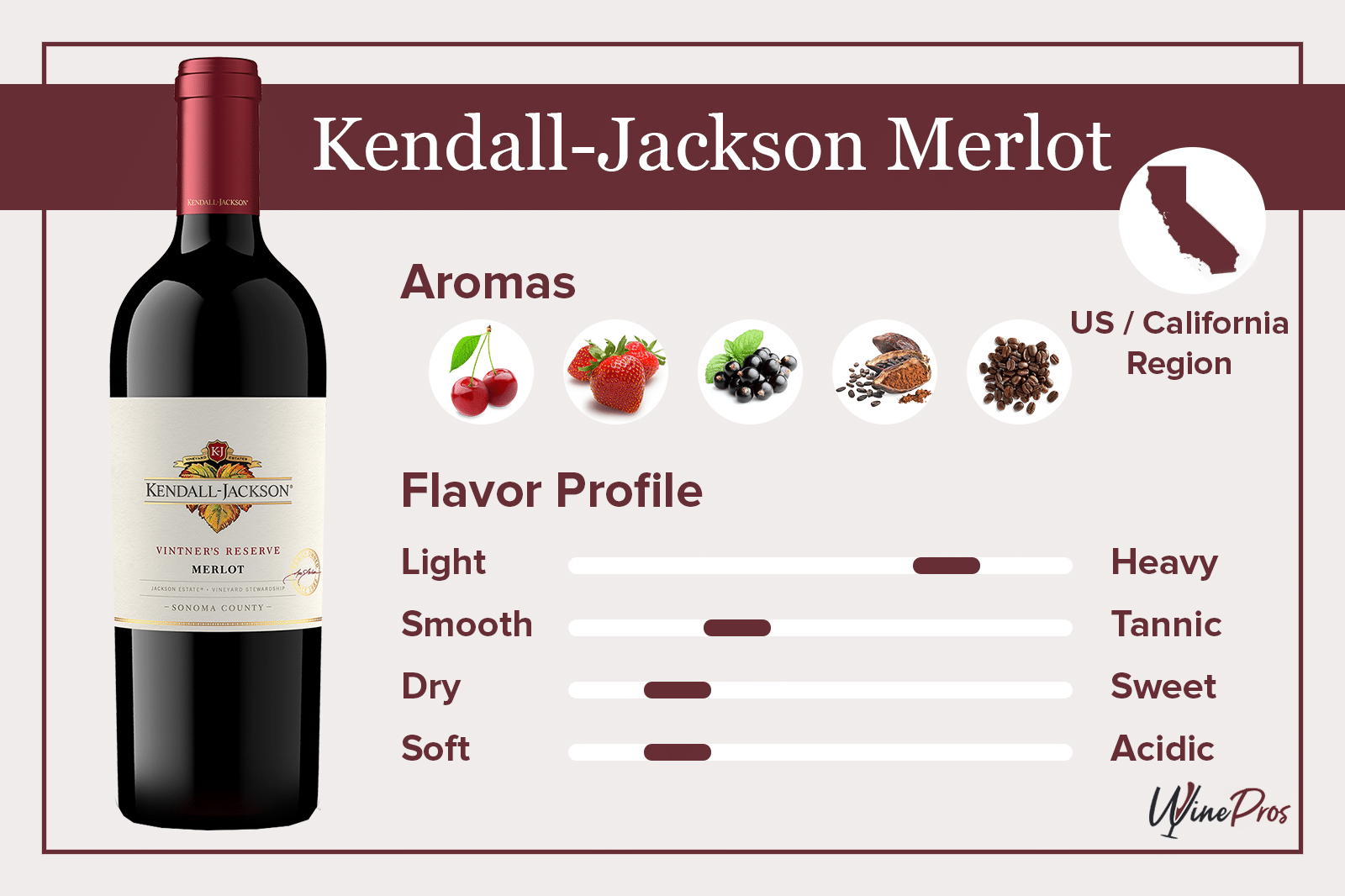 Kendall-Jackson Merlot Featured