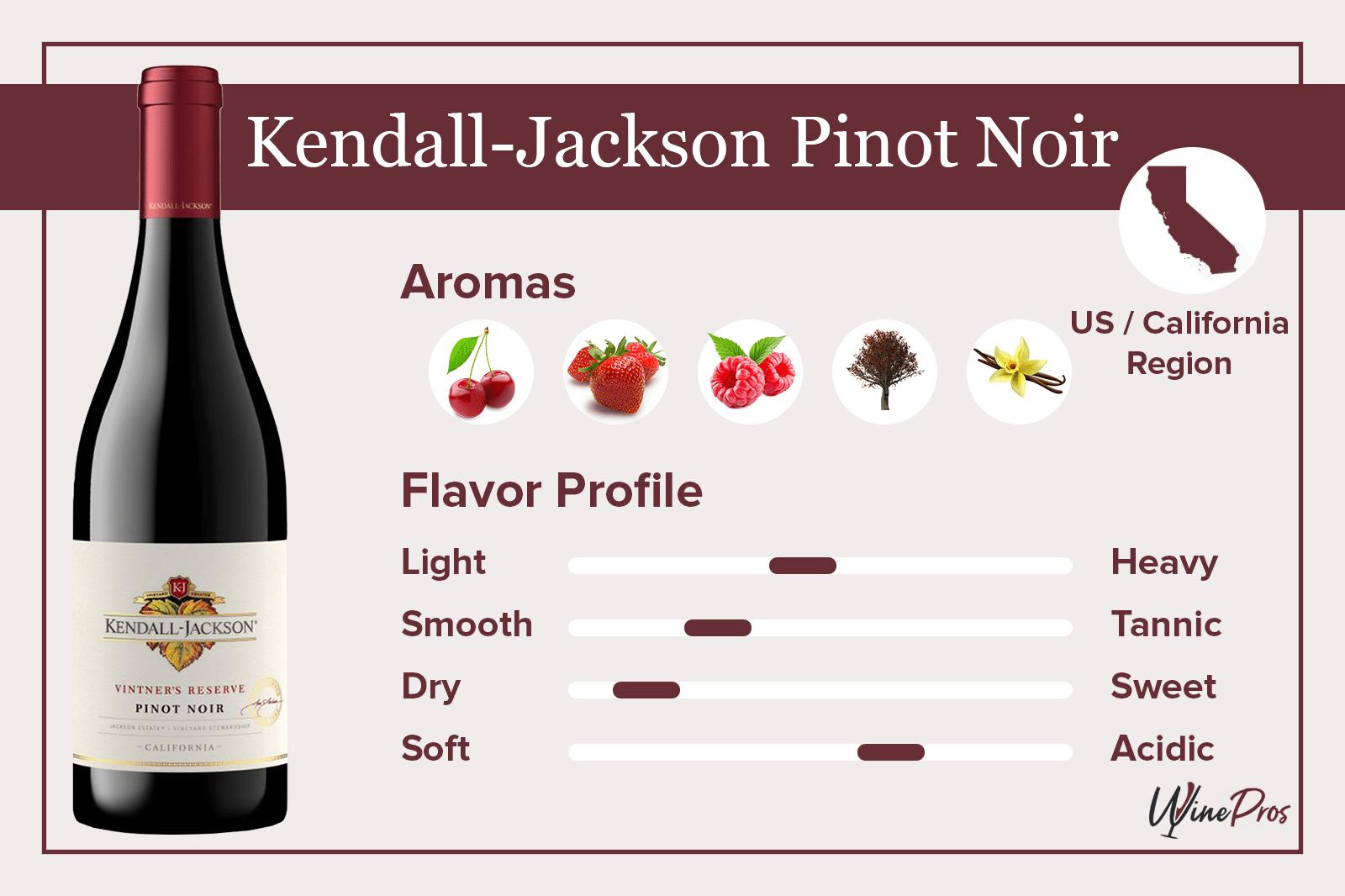 Kendall-Jackson Pinot Noir Featured